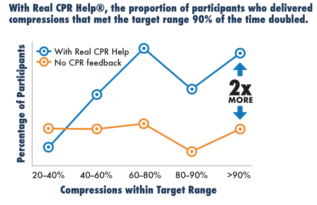 CPR Help Graphic