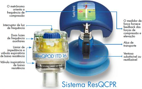 Figura-5-ResQCPR-v1